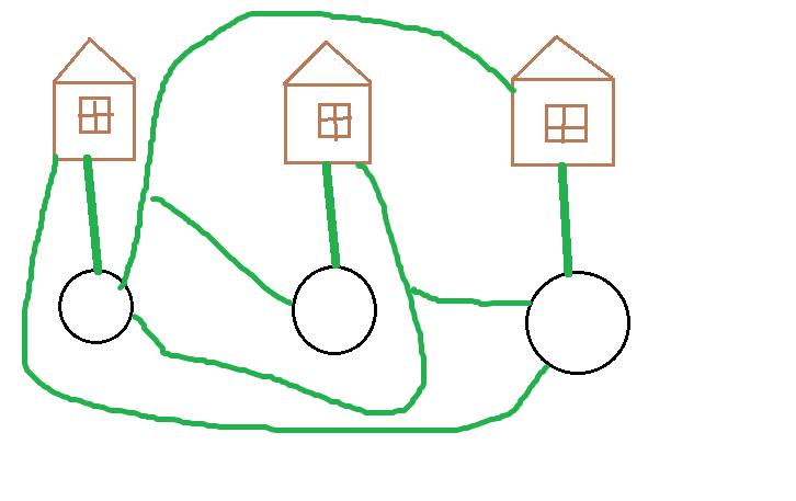 Три дома три колодца решение задач решения задач по тмм артоболевский