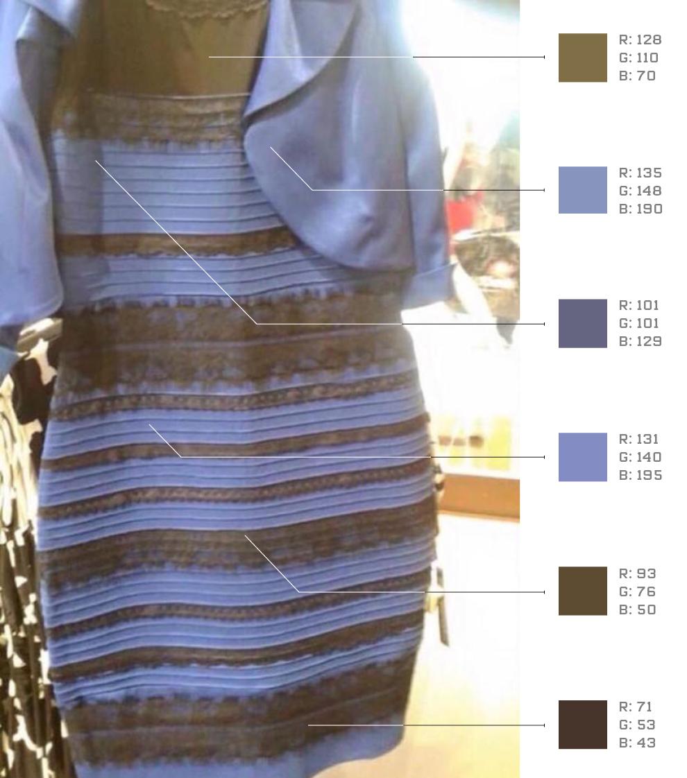 Что за фигня с платьем