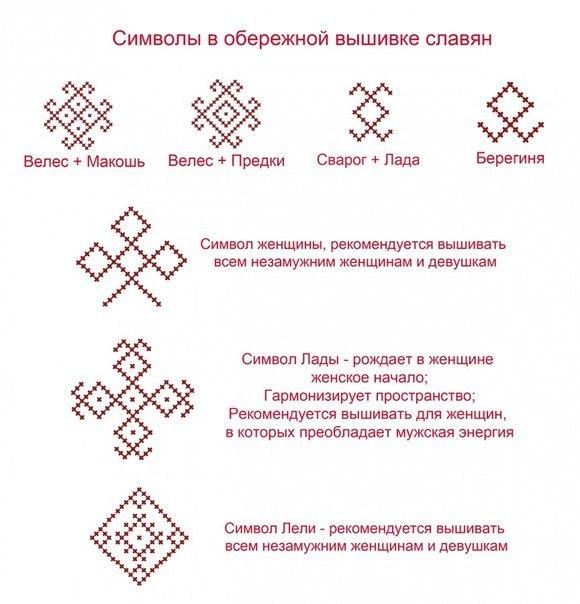 Символы для обережной вышивки славянские