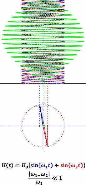 Залипалка векторная диаграмма для залипания