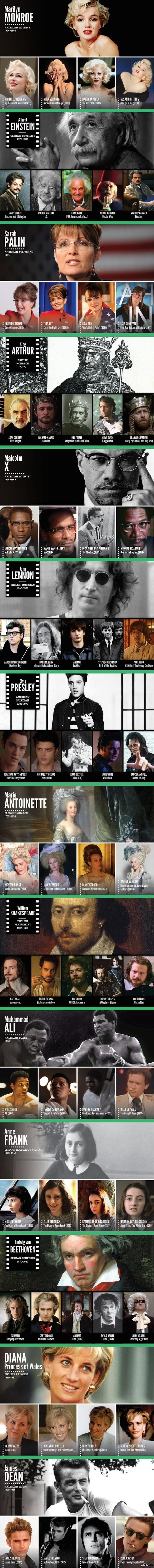 Актёры в образе Пользователь Reddit.com под ником VictorVan составил коллажи с известными актерами в образе знаменитостей разного времени.