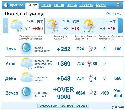 какая погода будет завтра в назрани