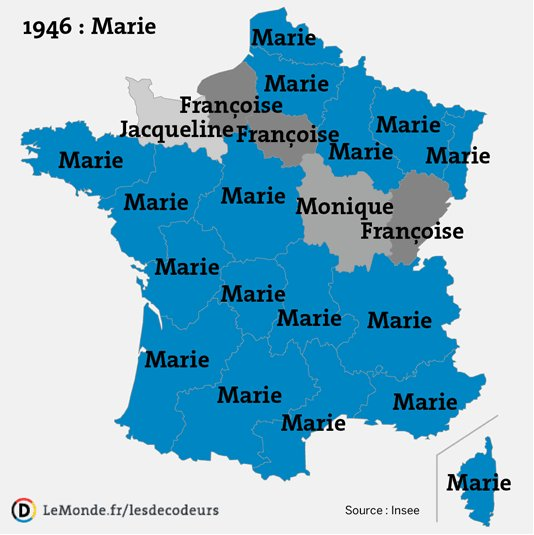 Популярные имена девочек во Франции