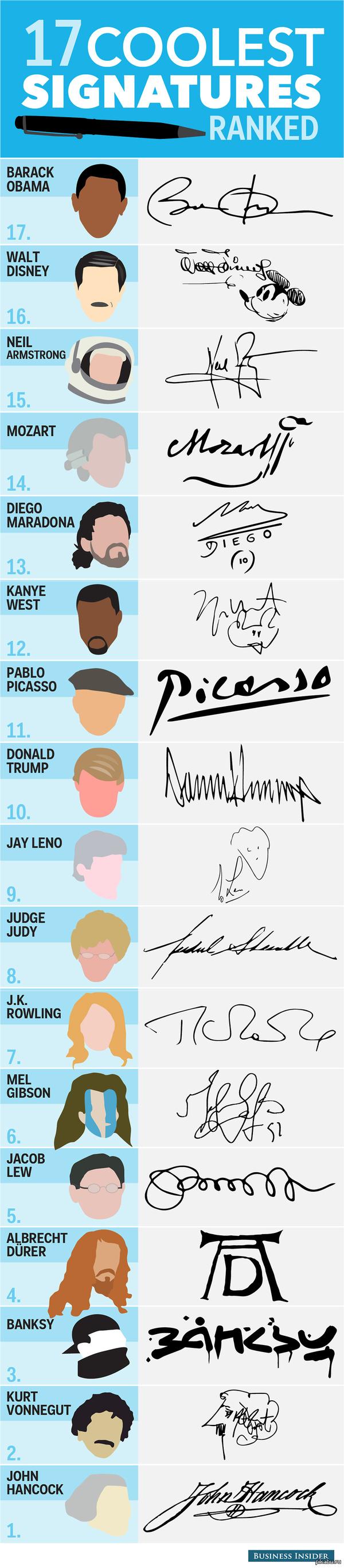 17 Крутейших подписей известных людей