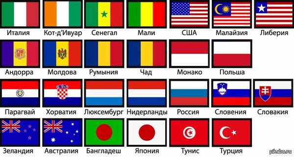 Схожие флаги разных стран.