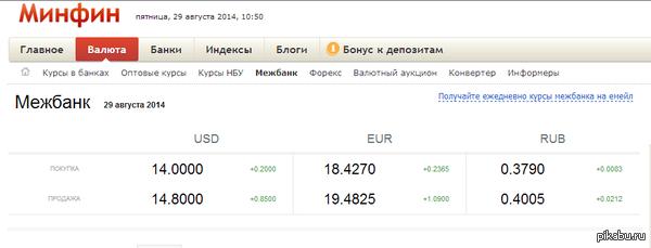 Перемога http://minfin.com.ua/currency/mb/