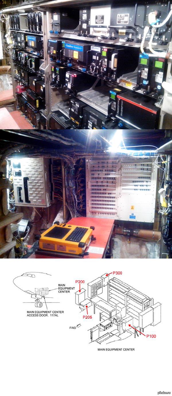 Мозг самолёта. Продолжаю посты о своей работе. На этот раз фото внутренностей главного отсека оборудования самолёта Boeing-777. В кадре электроники на много миллионов долларов