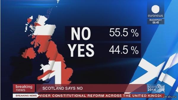 Сторонники независимости Шотландии проиграли... Интересно мнение пикабушников по этому вопросу