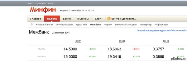 Ну вот и доскакали. Какой следующий рекорд? Такие вот дела с долларом. А может и для пересчёта в рубли скоро надо будет умножать не на три, а на два с половиной.
