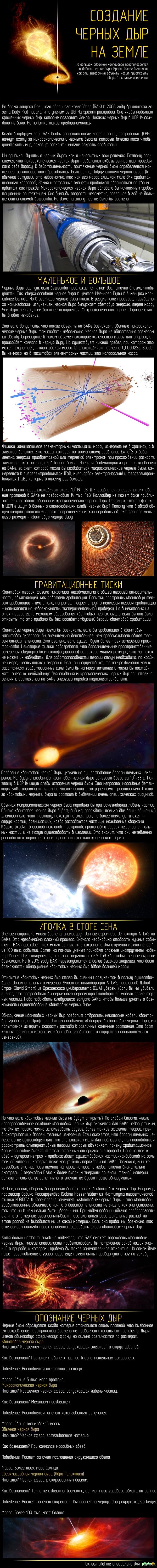 Создание черных дыр на Земле