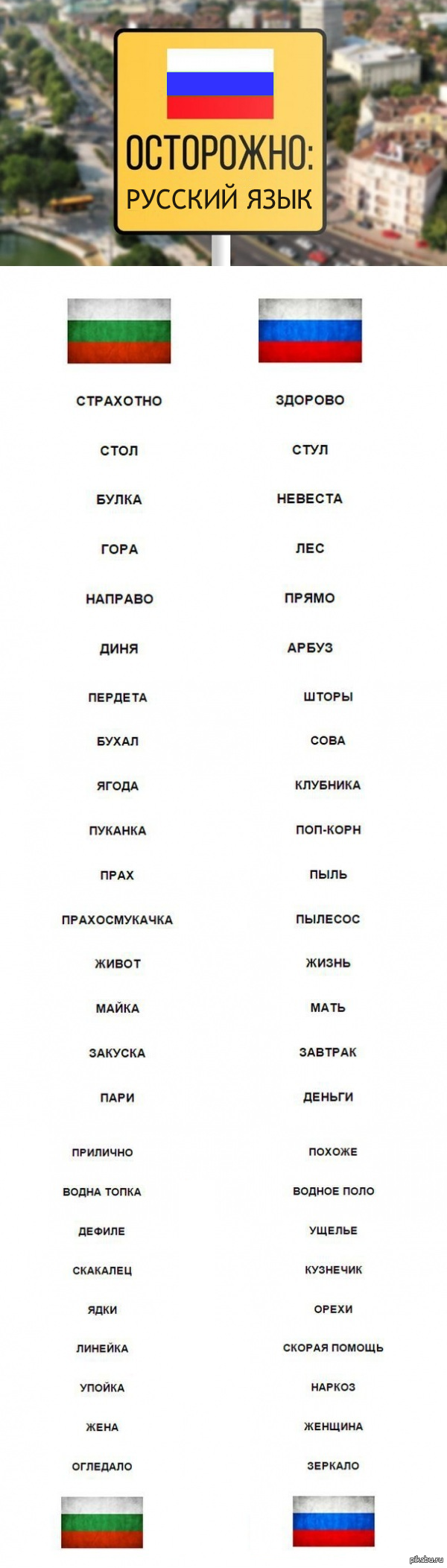 "Руски език - езика, на който е вярно точно обратното. В ответ на пост <a href=""http://pikabu.ru/story/bolgarskiy_yazyik__yazyik_v_kotorom_vse_naoborot_2773931"">http://pikabu.ru/story/_2773931</a>"