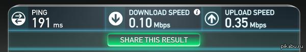 Проверка скорости интернета Заподозрил неладное, когда сам сайт, на котором проверяется скорость, все продолжал грузиться после пяти минут ожидания. После загрузки все прояснилось...