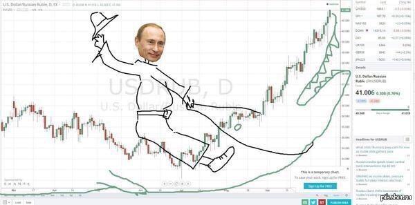 Злободневные шутки валютных дилеров! И смех и грех!