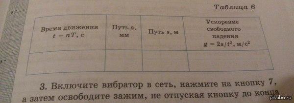 Указание к лабораторной работе. Из-за своей испорченности я так и не смог написать работу по физике :(