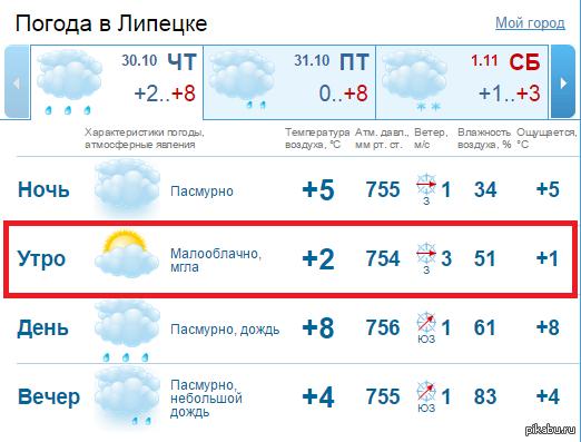 какая погода будет на новейший год 2016 в липецке