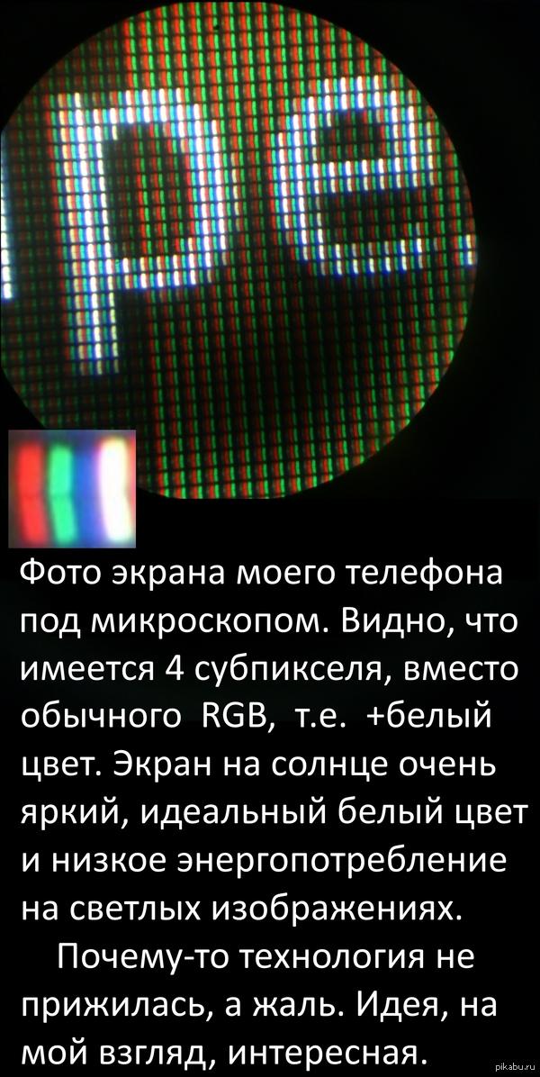 Экран RGBW