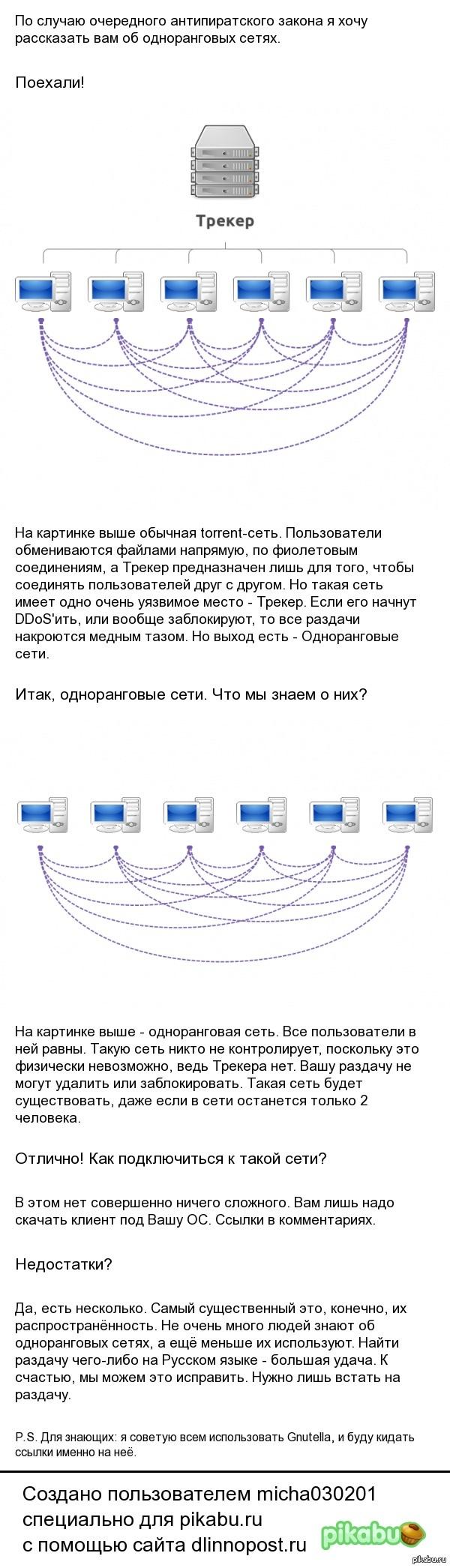 "Одноранговые сети Навеяно - <a href=""http://shop-archive.ru/away/pikabu.ru/story/gryadut_mediarepressii_2821086"">http://shop-archive.ru/away/pikabu.ru/story/_2821086</a>"