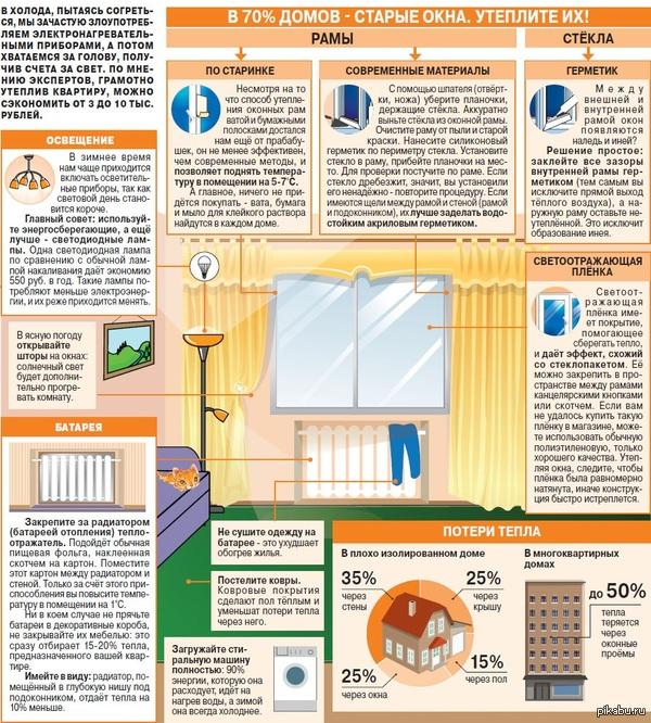 Как грамотно утеплить квартиру и сэкономить на электроэнергии. (Кликабельно)