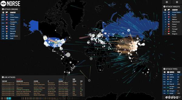 Массовая DDoS атака на сервера США. Интерактивная версия от Norse. Там и PlaystationNetwork и XBOXLive. http://map.ipviking.com/ для ЛЛ ссылка в комментариях.