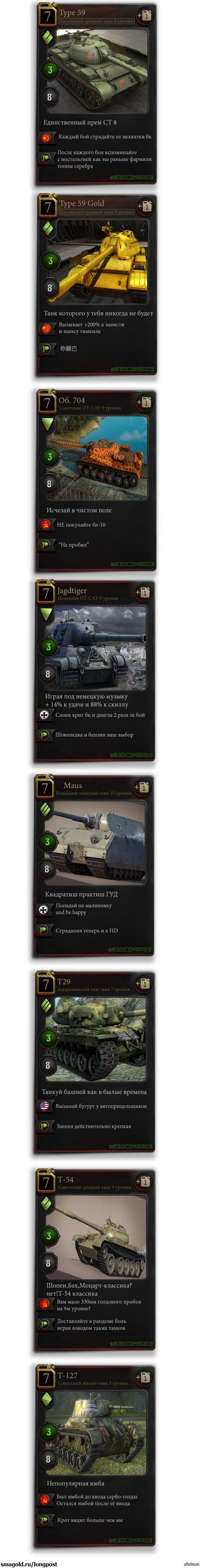 Карточки в стиле WoT:Generals