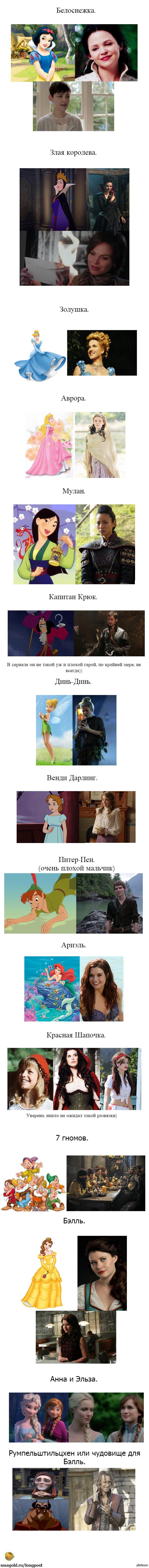 """Фото-сравнение уже знакомых нам героев с героями сериала """"Однажды в сказке""""."""