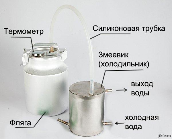 калькулятор холодильника для самогонного аппарата