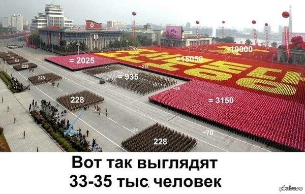 про размеры толпы ещё одно наглядное пособие по самостоятельной оценке количества участников демонстраций/шествий/митингов.. а то вечно у сми, как у страха глаза велики..