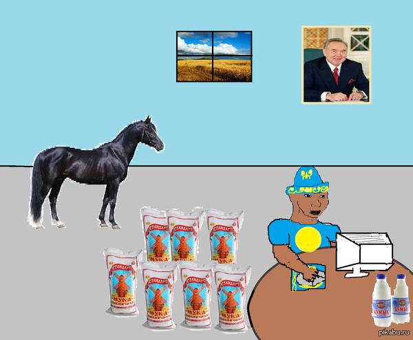 Что думают люди,когда узнают,что я из Казахстана В продолжение темы