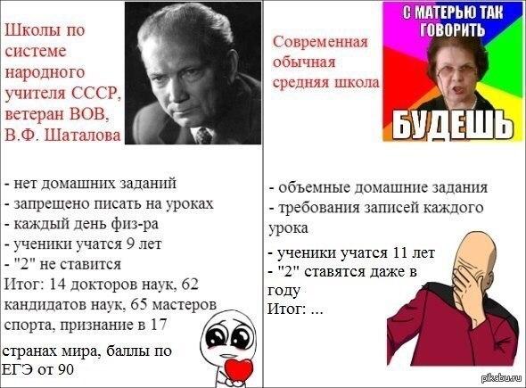 В.Ф. Шаталов