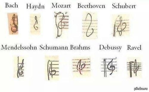 картинки скрипичные ключи