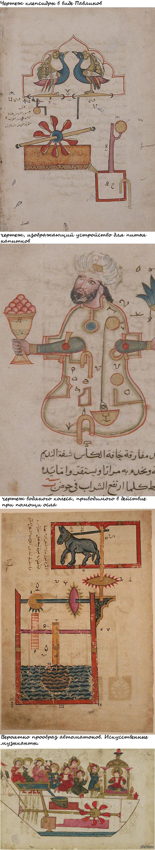 """Немного механизмов Аль-Джазари для любителей инженерии. Абу аль-Из ибн Исмаил ибн аль-Раззаз аль-Джазари, """"Книга знаний об остроумных механических устройствах"""" 1315 года."""