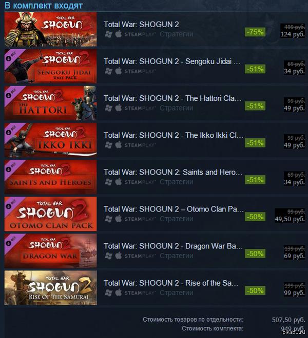 Гениальность маркетинга от Steam