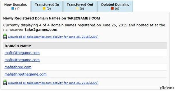 Take-Two зарегистрировала несколько доменов, намекающих на выход Mafia 3