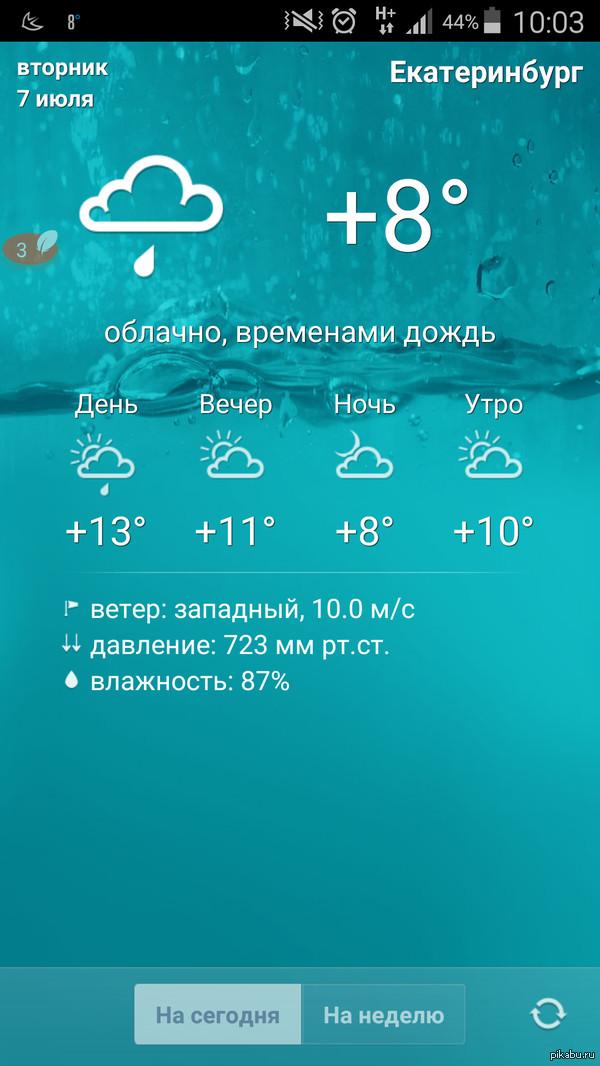 Вот оно какое наше лето... Нет, я не жалуюсь, но тем кому жарко, милости просим