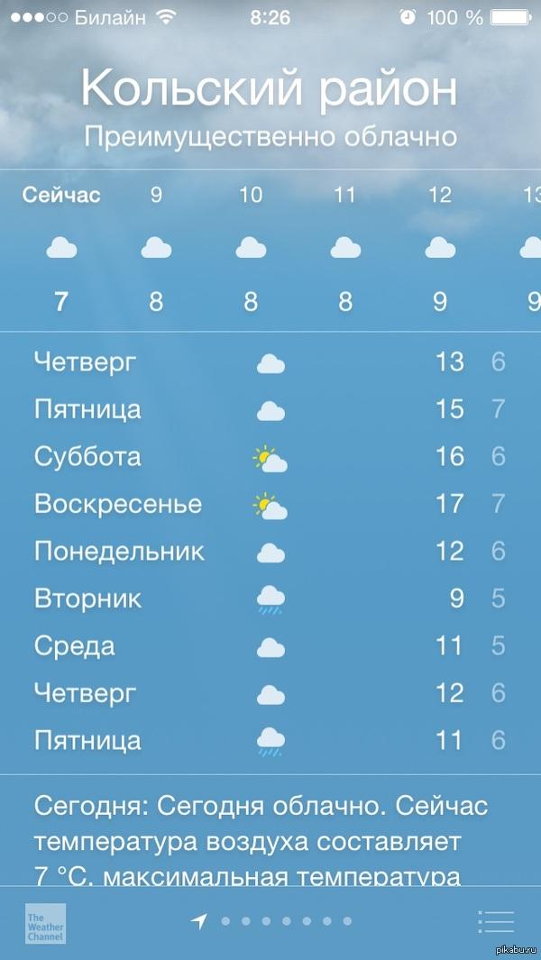 погода в дублине на неделю который волнует душу