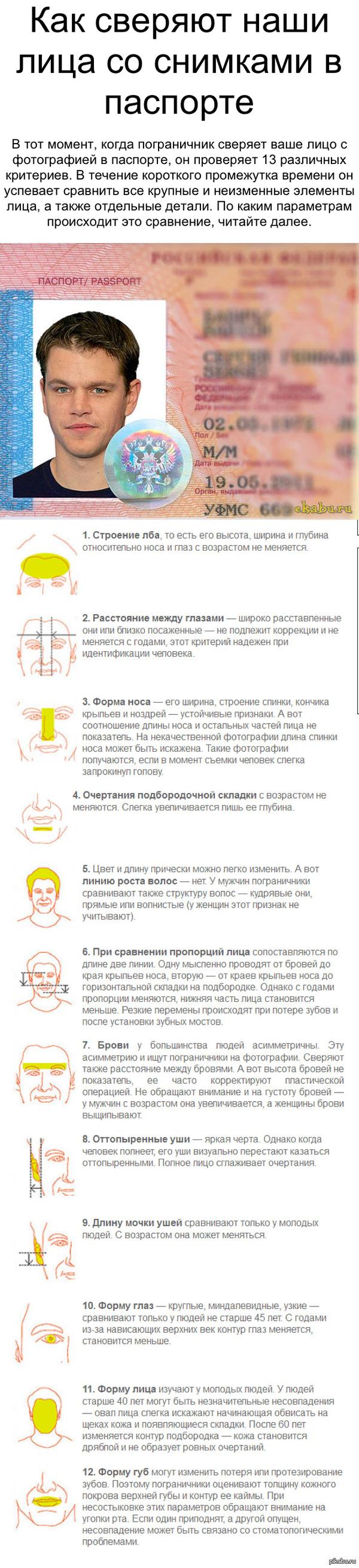 Как сверяют наши лица со снимками в паспорте