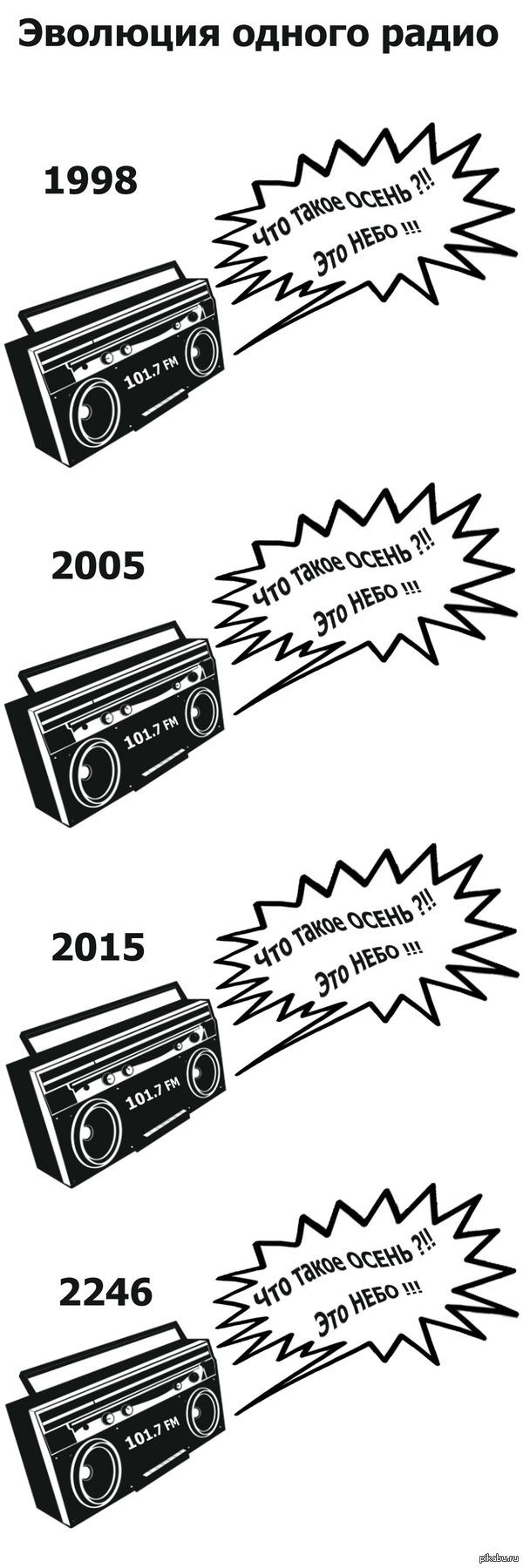 Эволюция одного радио