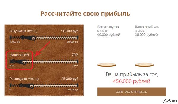 70%? пфф, давай больше! одна обувная фабрика предлагает рассчитать свою прибыль предпринимателю. При чем перепродаван не может заложить маржу меньше 70%. Кошелёк - плачь!
