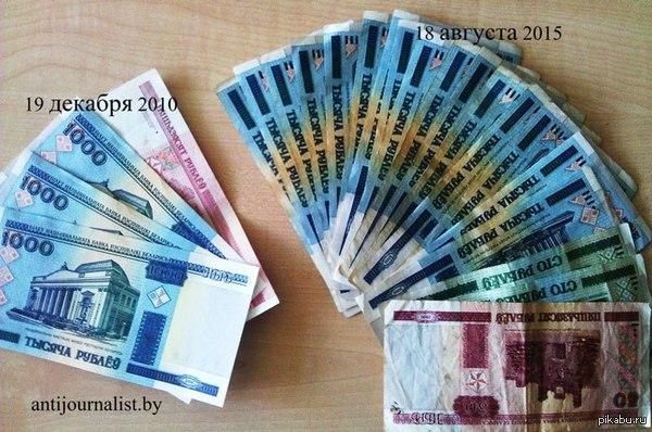 Наглядно о девальвации в Беларуси 1$ 19 декабря 2010 и 18 августа 2015