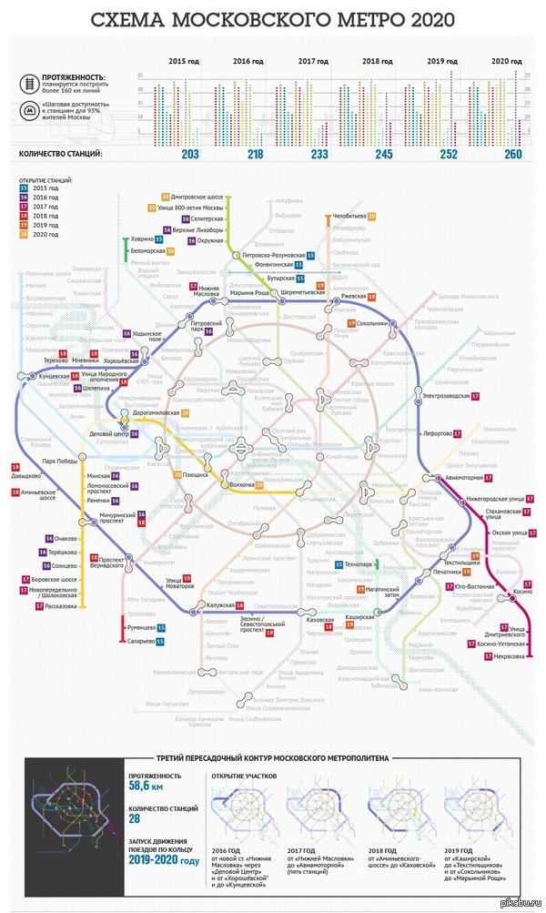 Московское метро 2020 КЛИКАБЕЛЬНО - НАЖМИТЕ, ЧТОБЫ УВЕЛИЧИТЬ