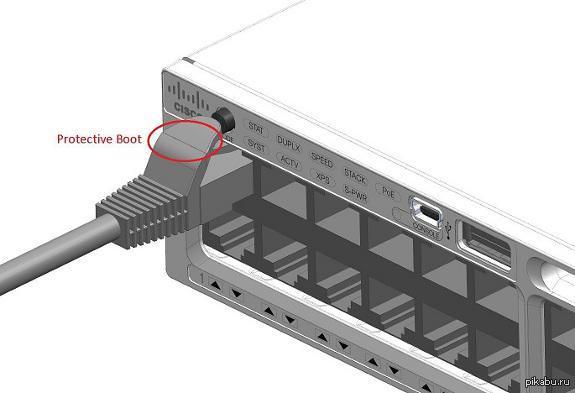 Глупый баг в дизайне маршрутизаторов Cisco 3650 и 3850 закошмарил сисадминов Cisco опубликовала предупреждение о маленькой проблеме в маршрутизаторах. кнопка включения питания располагается прямо над разъемом для сетевого кабеля.