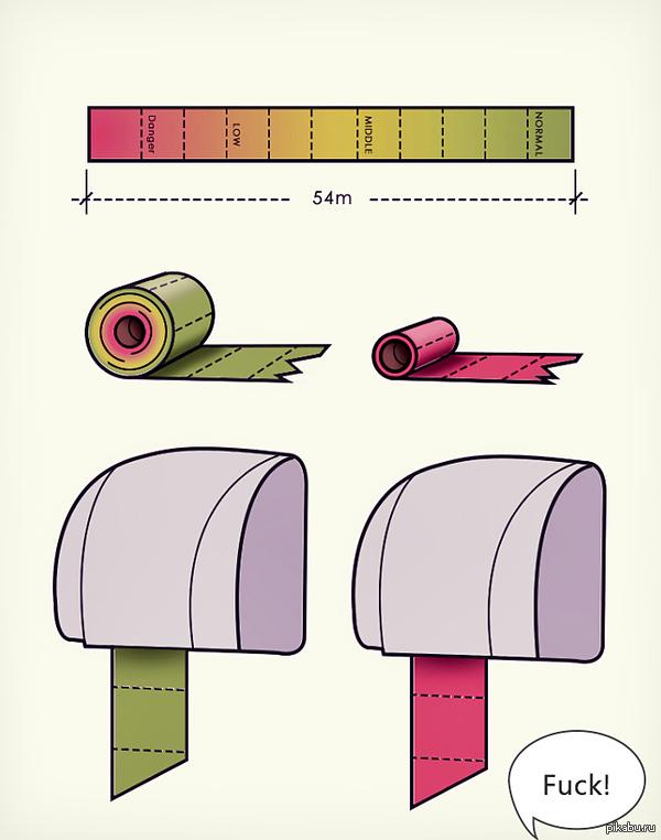 Сидел значит в толчке и пришла такая мысль. Концепт туалетной бумаги...