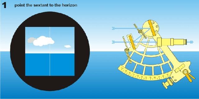 Единицы измерения углов (угловая мера). Конвертер 33