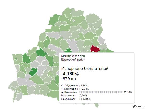 146% по-белорусски Перестарались? Или есть какие-то объяснения?  http://news.tut.by/politics/468139.html