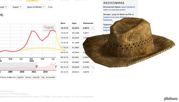 Если  к текущему курс подрисовать две полоски получится милая шляпа. А если  поигратся с масштабом курса, то получатся более эротичные картинки