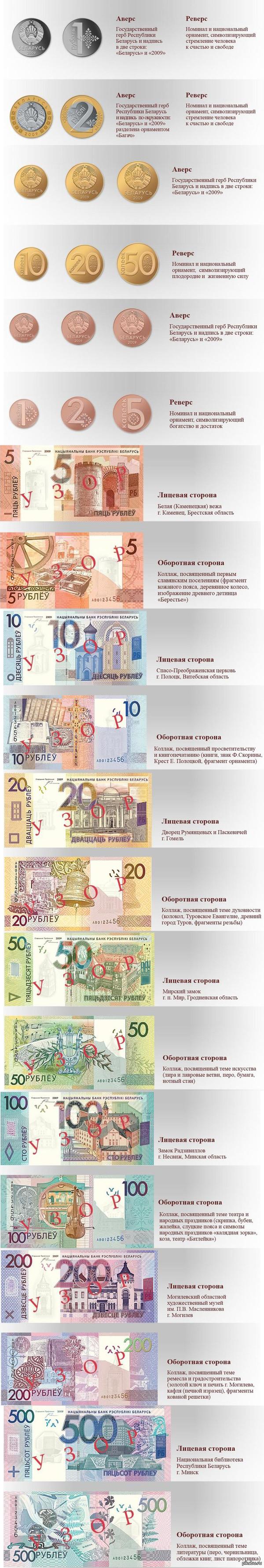 В Беларуси проведут деноминацию с 1 июля 2016 года в Беларуси будет деноминирована валюта на целых 10 000. И впервые будут монеты
