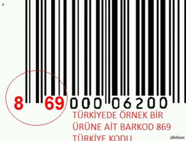 Штрих коды стран производителей | 453x599