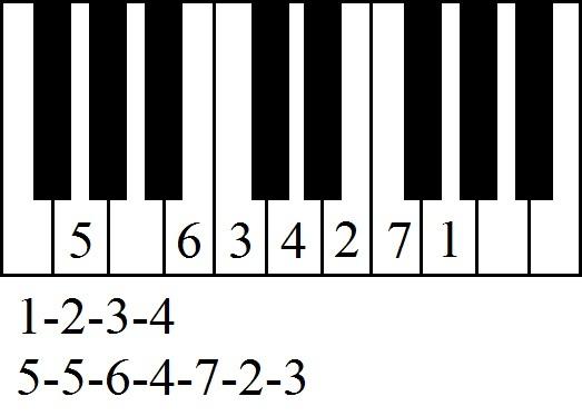 Скачать бесплатно игру на пианино