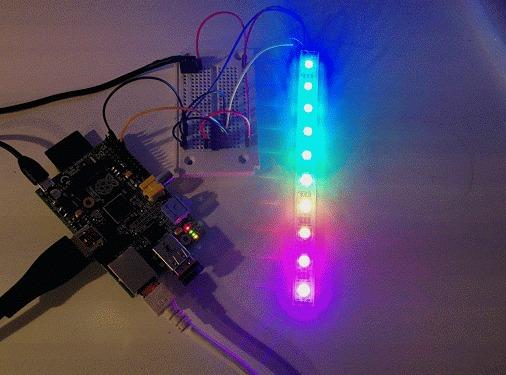 Управление светодиодной лентой на Raspberry PI через websocket Raspberry pi, Микроконтроллеры, Светодиодная лента, Javascript, Nodejs, Гирлянда, Гифка, Длиннопост