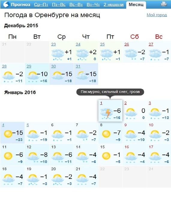 Прогноз погоды в кальпе на месяц